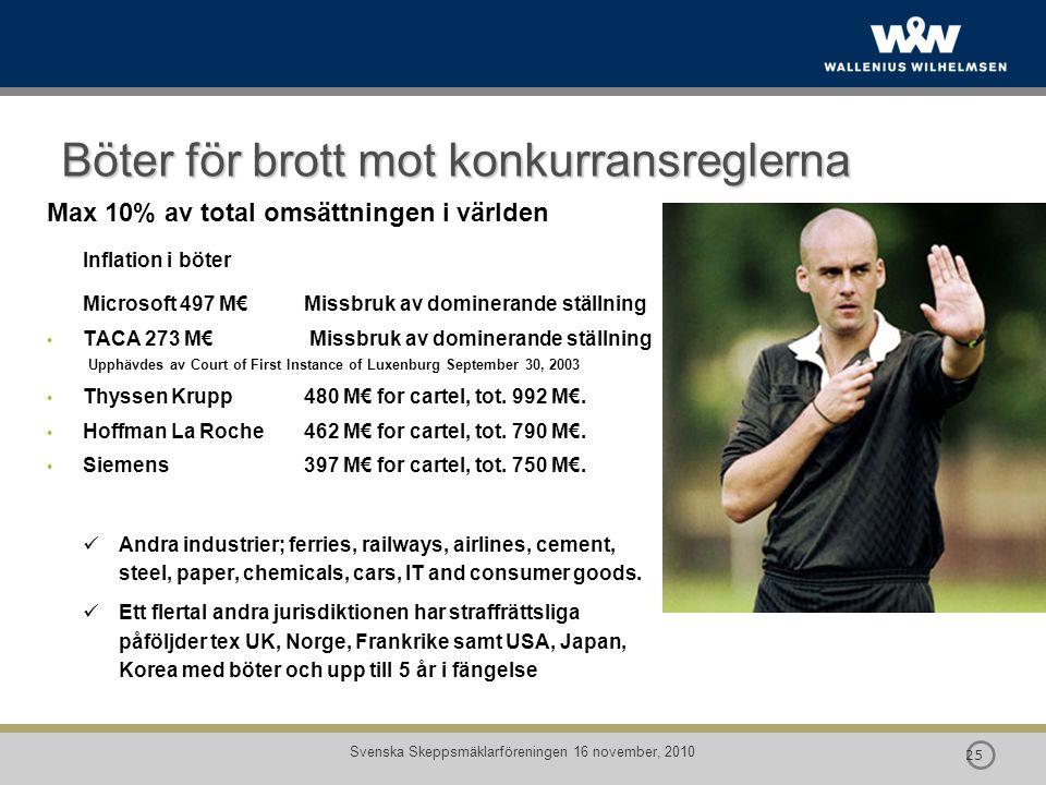  25 Svenska Skeppsmäklarföreningen 16 november, 2010 Böter för brott mot konkurransreglerna Max 10% av total omsättningen i världen Inflation i böter