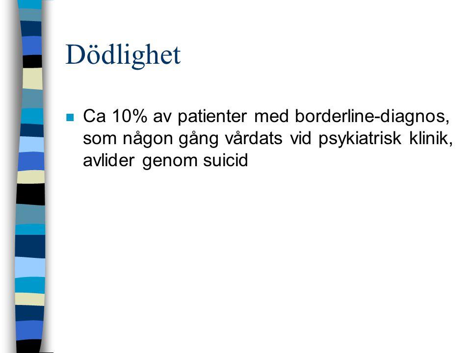 Dödlighet n Ca 10% av patienter med borderline-diagnos, som någon gång vårdats vid psykiatrisk klinik, avlider genom suicid