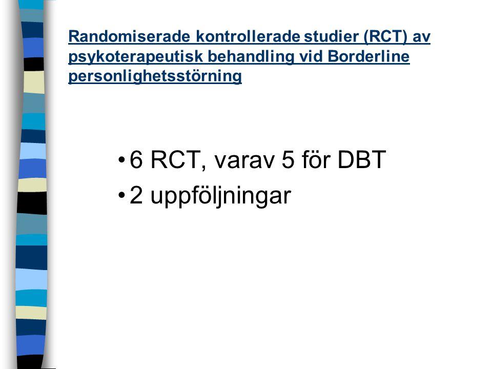 Randomiserade kontrollerade studier (RCT) av psykoterapeutisk behandling vid Borderline personlighetsstörning 6 RCT, varav 5 för DBT 2 uppföljningar