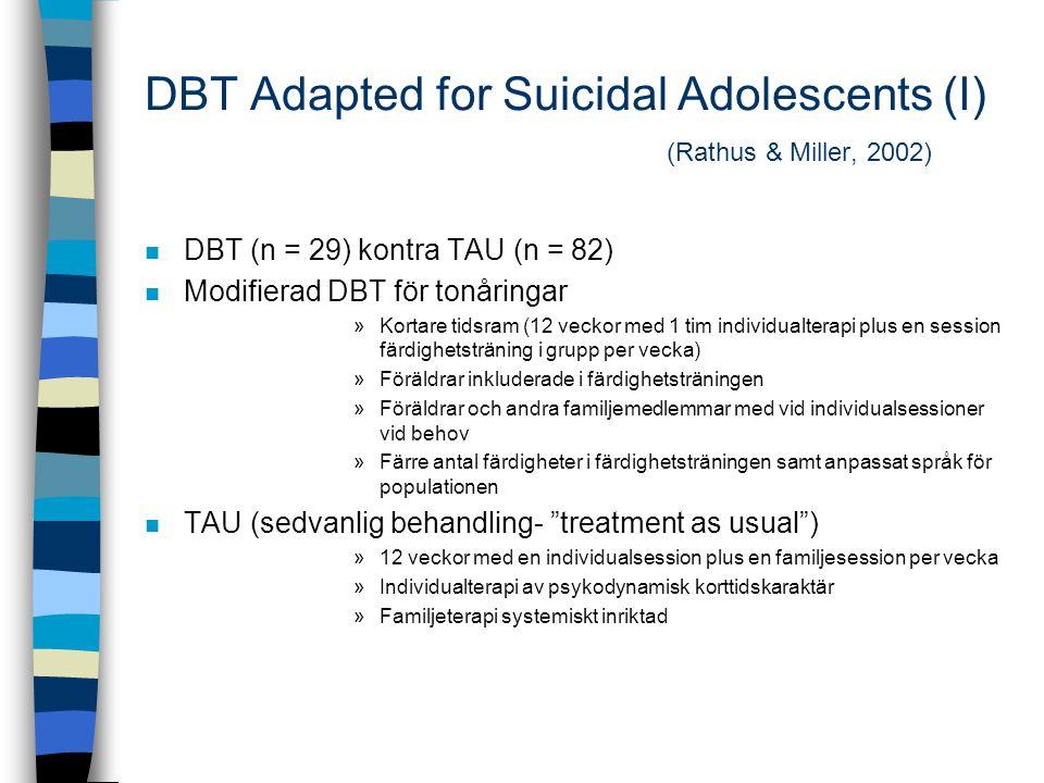 DBT Adapted for Suicidal Adolescents (I) (Rathus & Miller, 2002) n DBT (n = 29) kontra TAU (n = 82) n Modifierad DBT för tonåringar »Kortare tidsram (12 veckor med 1 tim individualterapi plus en session färdighetsträning i grupp per vecka) »Föräldrar inkluderade i färdighetsträningen »Föräldrar och andra familjemedlemmar med vid individualsessioner vid behov »Färre antal färdigheter i färdighetsträningen samt anpassat språk för populationen n TAU (sedvanlig behandling- treatment as usual ) »12 veckor med en individualsession plus en familjesession per vecka »Individualterapi av psykodynamisk korttidskaraktär »Familjeterapi systemiskt inriktad