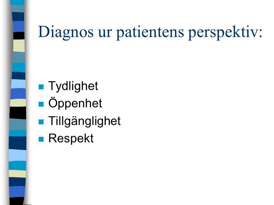 Diagnos ur patientens perspektiv: n Tydlighet n Öppenhet n Tillgänglighet n Respekt