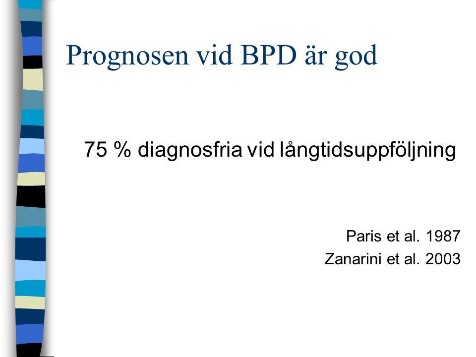 Prognosen vid BPD är god 75 % diagnosfria vid långtidsuppföljning Paris et al.