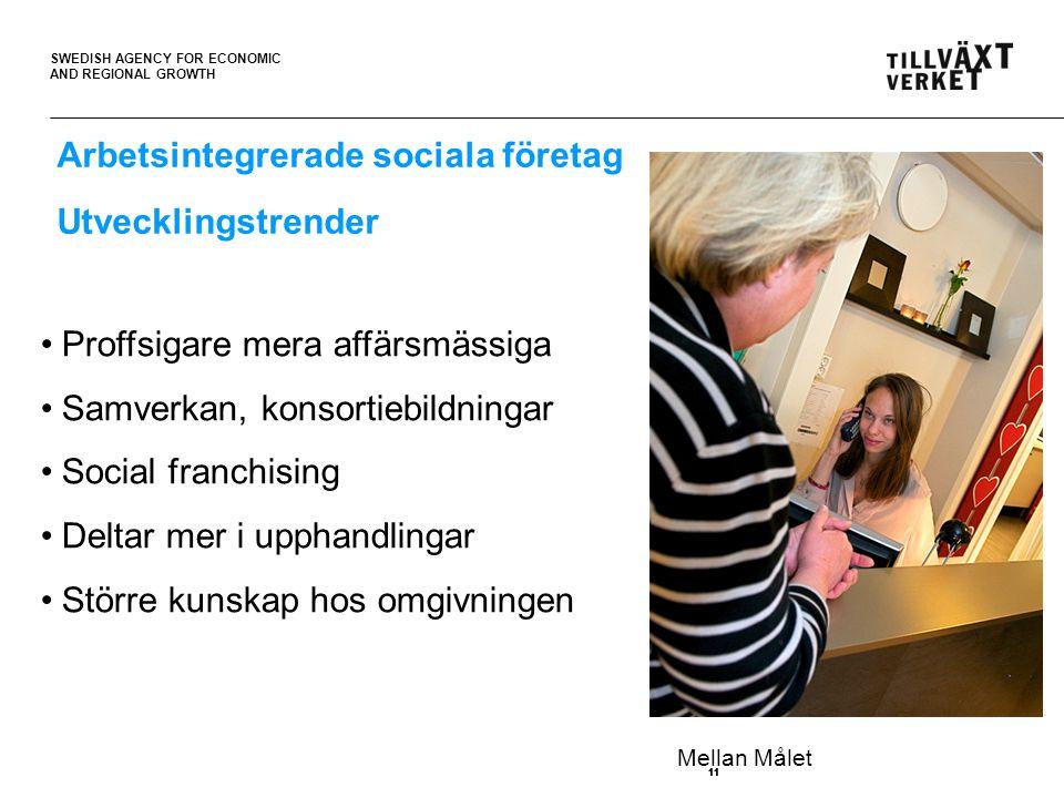 SWEDISH AGENCY FOR ECONOMIC AND REGIONAL GROWTH 11 Arbetsintegrerade sociala företag Utvecklingstrender Proffsigare mera affärsmässiga Samverkan, konsortiebildningar Social franchising Deltar mer i upphandlingar Större kunskap hos omgivningen Mellan Målet