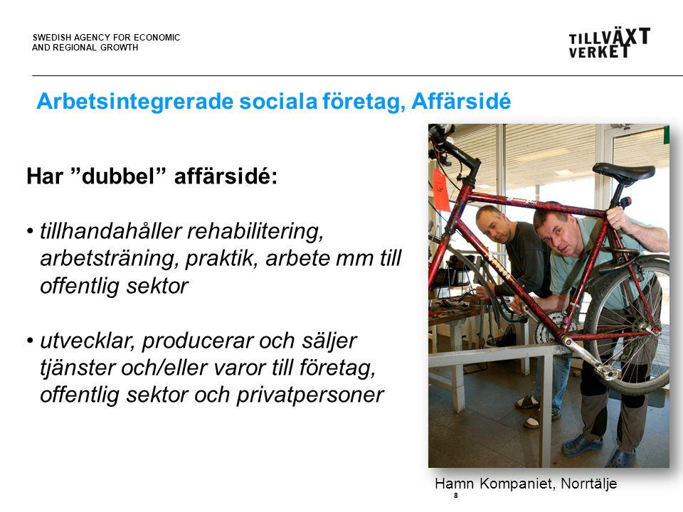 SWEDISH AGENCY FOR ECONOMIC AND REGIONAL GROWTH 8 Arbetsintegrerade sociala företag, Affärsidé 8 Har dubbel affärsidé: tillhandahåller rehabilitering, arbetsträning, praktik, arbete mm till offentlig sektor utvecklar, producerar och säljer tjänster och/eller varor till företag, offentlig sektor och privatpersoner Hamn Kompaniet, Norrtälje