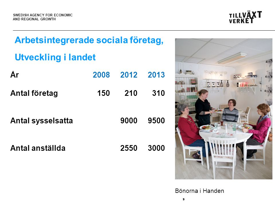 SWEDISH AGENCY FOR ECONOMIC AND REGIONAL GROWTH 99 Arbetsintegrerade sociala företag, Utveckling i landet 9 År200820122013 Antal företag 150 210 310 A