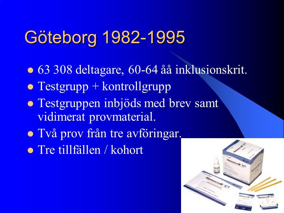 Göteborg 1982-1995 63 308 deltagare, 60-64 åå inklusionskrit. Testgrupp + kontrollgrupp Testgruppen inbjöds med brev samt vidimerat provmaterial. Två