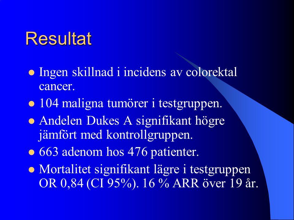 Resultat Ingen skillnad i incidens av colorektal cancer. 104 maligna tumörer i testgruppen. Andelen Dukes A signifikant högre jämfört med kontrollgrup