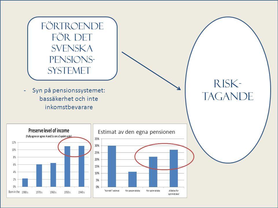 Förtroende för Det svenska pensions- systemett Risk- tagande -Syn på pensionssystemet: bassäkerhet och inte inkomstbevarare Estimat av den egna pensionen