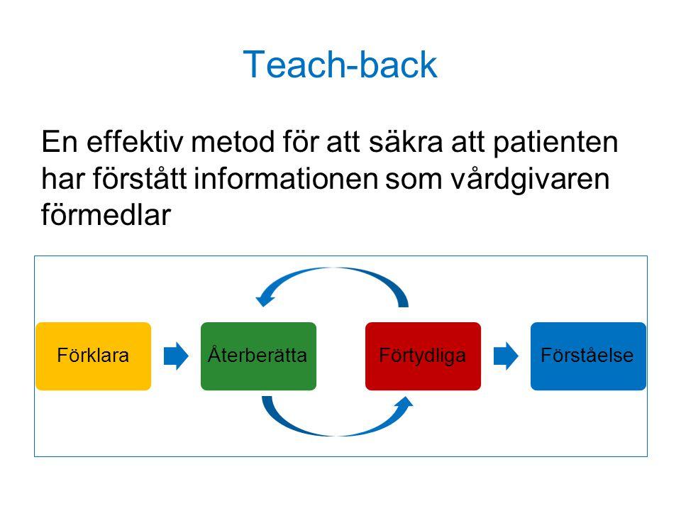 Teach-back En effektiv metod för att säkra att patienten har förstått informationen som vårdgivaren förmedlar FörklaraÅterberättaFörtydligaFörståelse