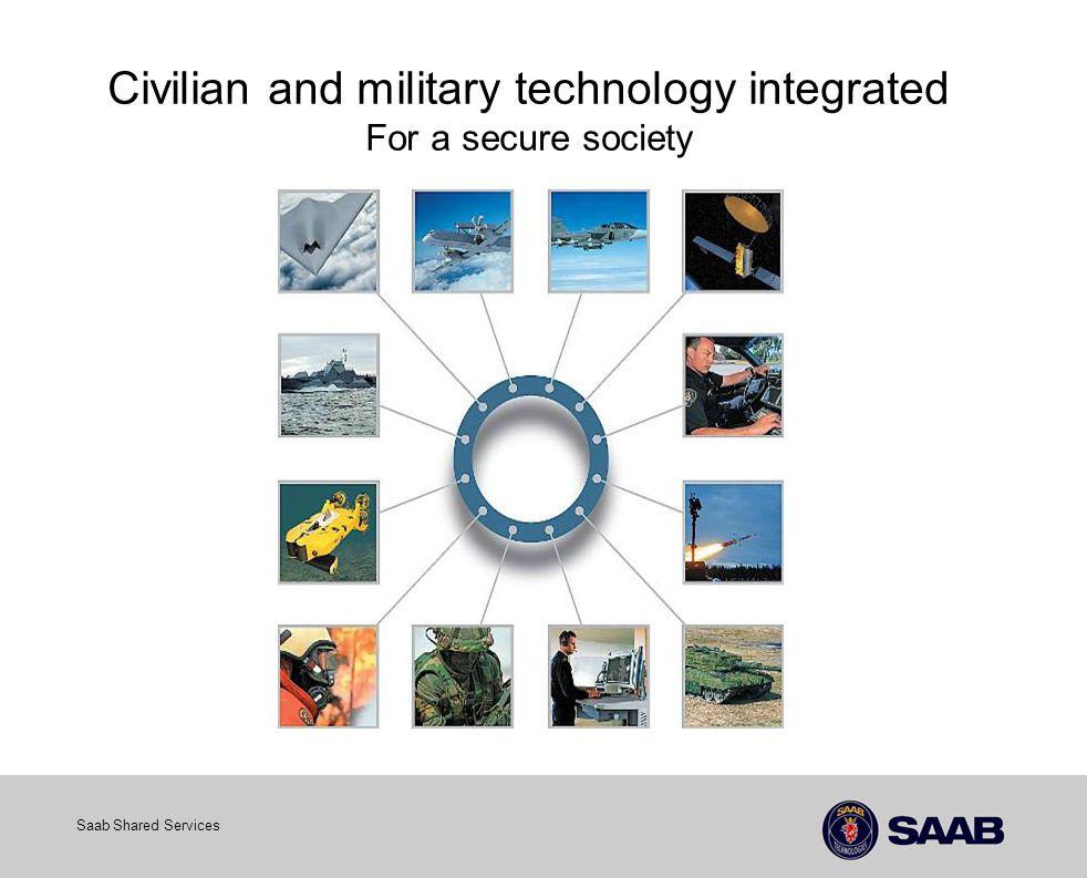 ST-TE.2007-063 Fil: Swean 071114.ppt Sida 33 Informationsdomäner Copyright Saab AB Infoklass: Intern 2007-03-19 Informationsdomäner kan byggas samman till alltmer sammansatta funktioner.