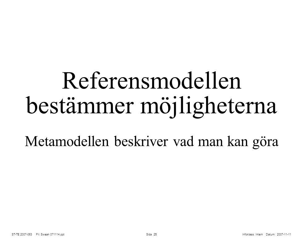 ST-TE.2007-063 Fil: Swean 071114.ppt Sida 25 Referensmodellen bestämmer möjligheterna Metamodellen beskriver vad man kan göra Infoklass: Intern Datum: 2007-11-11