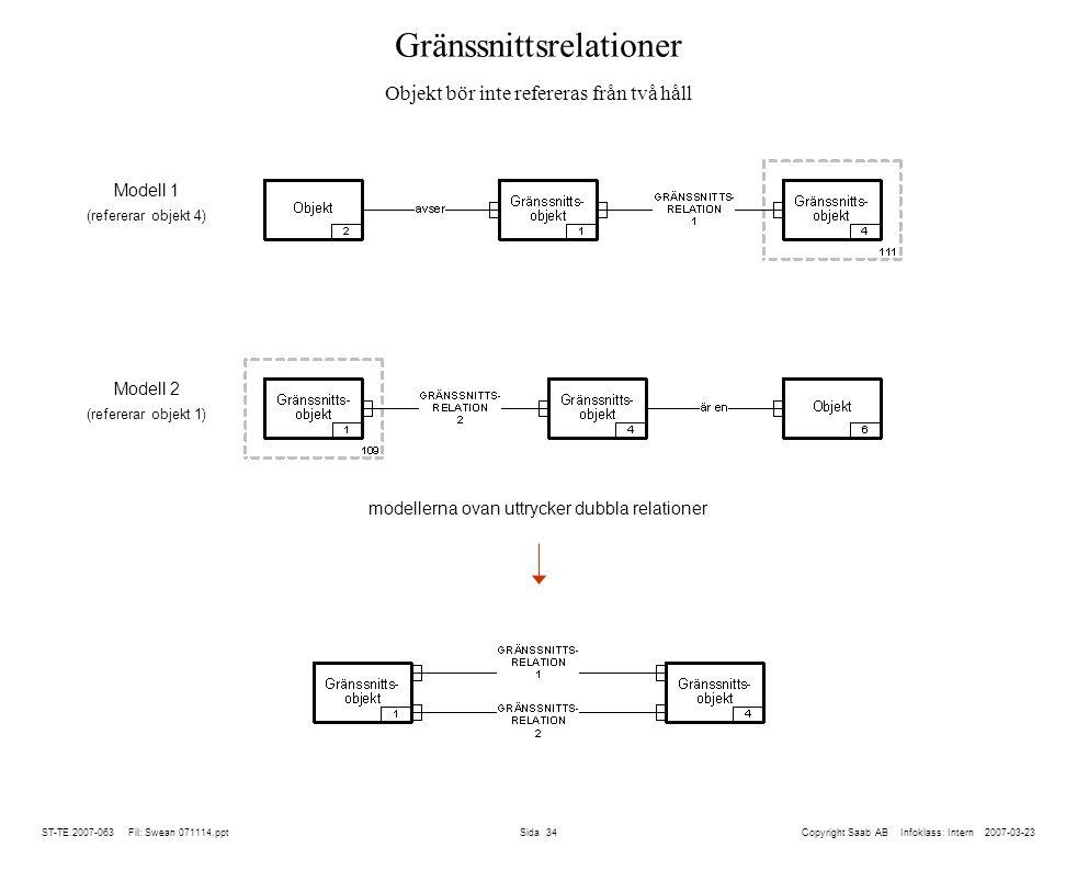 ST-TE.2007-063 Fil: Swean 071114.ppt Sida 34 Gränssnittsrelationer Objekt bör inte refereras från två håll Copyright Saab AB Infoklass: Intern 2007-03-23 Modell 1 (refererar objekt 4) Modell 2 (refererar objekt 1) modellerna ovan uttrycker dubbla relationer