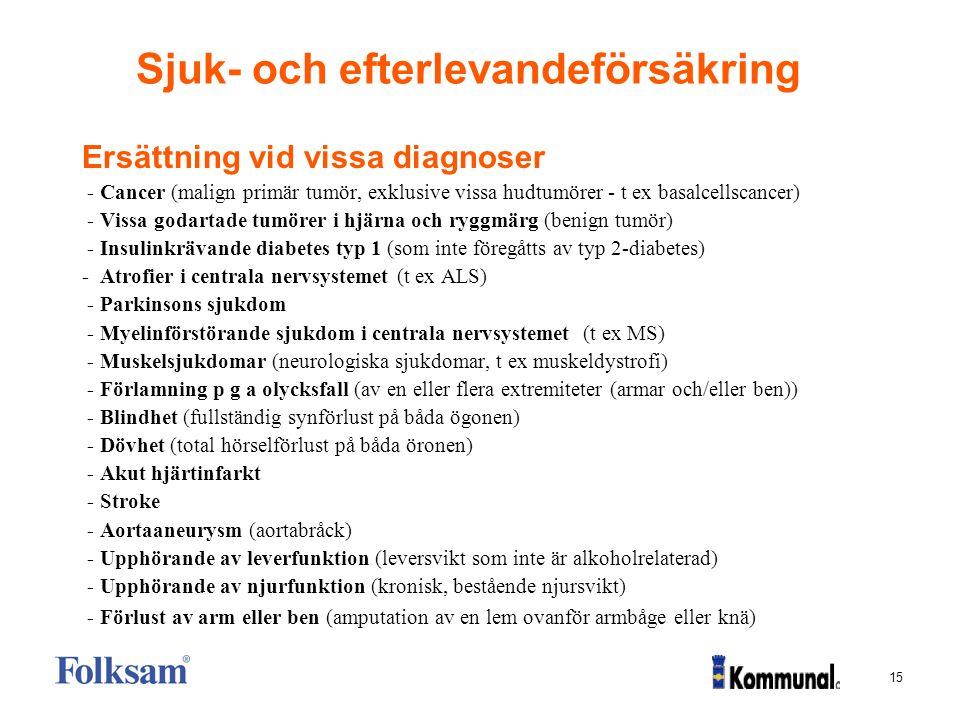 15 Sjuk- och efterlevandeförsäkring Ersättning vid vissa diagnoser - Cancer (malign primär tumör, exklusive vissa hudtumörer - t ex basalcellscancer)