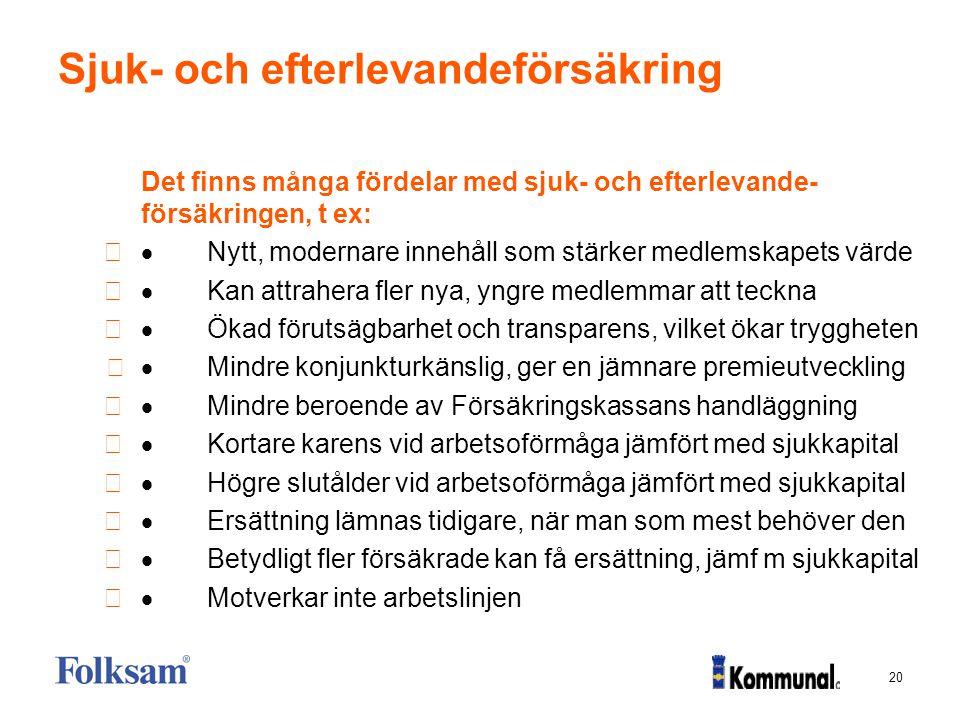 20 Sjuk- och efterlevandeförsäkring Det finns många fördelar med sjuk- och efterlevande- försäkringen, t ex:  Nytt, modernare innehåll som stärker m