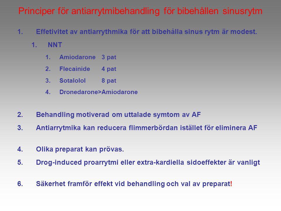 Principer för antiarrytmibehandling för bibehållen sinusrytm 1.Effetivitet av antiarrythmika för att bibehålla sinus rytm är modest. 1.NNT 1.Amiodaron