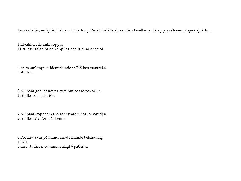 Fem kriterier, enligt Archelos och Hartung, för att faställa ett samband mellan antikroppar och neurologisk sjukdom 1.Identifierade antikroppar 11 stu