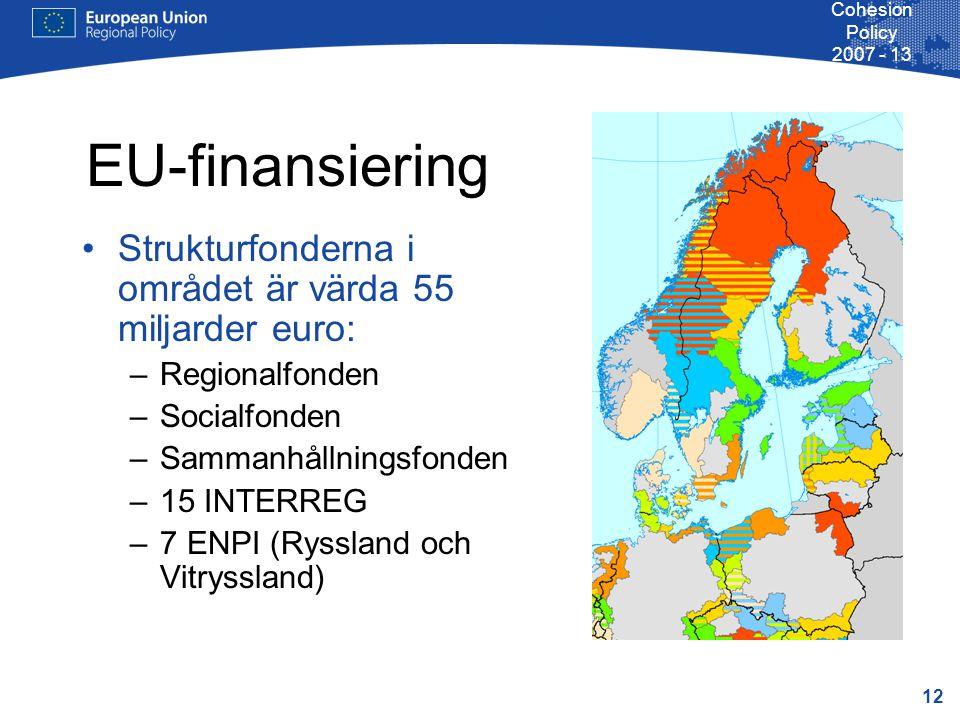 12 Cohesion Policy 2007 - 13 EU-finansiering Strukturfonderna i området är värda 55 miljarder euro: –Regionalfonden –Socialfonden –Sammanhållningsfonden –15 INTERREG –7 ENPI (Ryssland och Vitryssland)