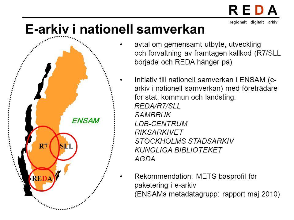 R E D A regionalt digitalt arkiv E-arkiv i nationell samverkan avtal om gemensamt utbyte, utveckling och förvaltning av framtagen källkod (R7/SLL började och REDA hänger på) Initiativ till nationell samverkan i ENSAM (e- arkiv i nationell samverkan) med företrädare för stat, kommun och landsting: REDA/R7/SLL SAMBRUK LDB-CENTRUM RIKSARKIVET STOCKHOLMS STADSARKIV KUNGLIGA BIBLIOTEKET AGDA Rekommendation: METS basprofil för paketering i e-arkiv (ENSAMs metadatagrupp: rapport maj 2010) REDA SLLR7 ENSAM