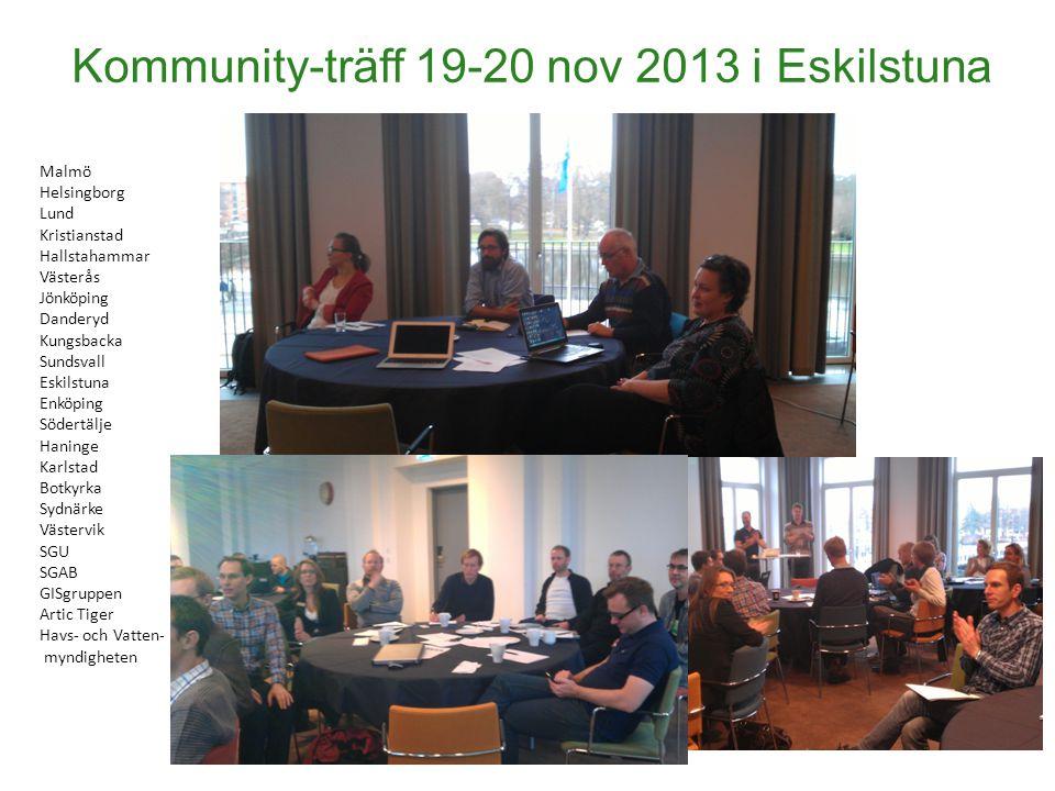 Kommunity-träff 19-20 nov 2013 i Eskilstuna Malmö Helsingborg Lund Kristianstad Hallstahammar Västerås Jönköping Danderyd Kungsbacka Sundsvall Eskilst