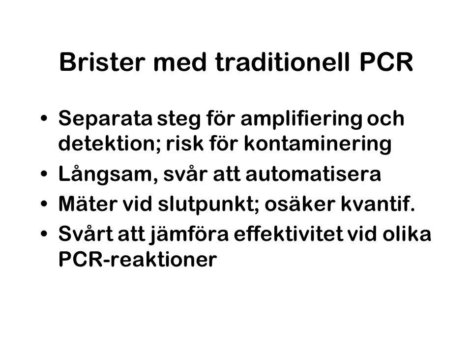 Brister med traditionell PCR Separata steg för amplifiering och detektion; risk för kontaminering Långsam, svår att automatisera Mäter vid slutpunkt;
