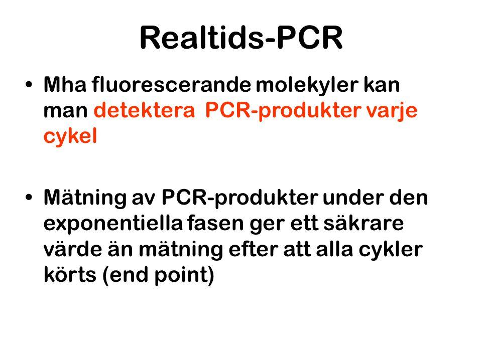 Realtids-PCR Mha fluorescerande molekyler kan man detektera PCR-produkter varje cykel Mätning av PCR-produkter under den exponentiella fasen ger ett s