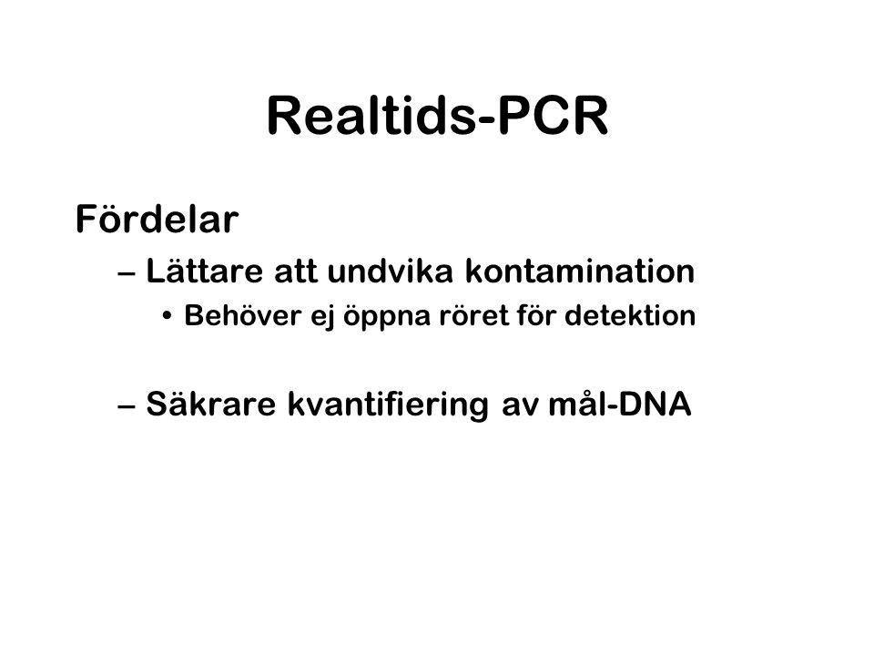 Realtids-PCR Fördelar –Lättare att undvika kontamination Behöver ej öppna röret för detektion –Säkrare kvantifiering av mål-DNA