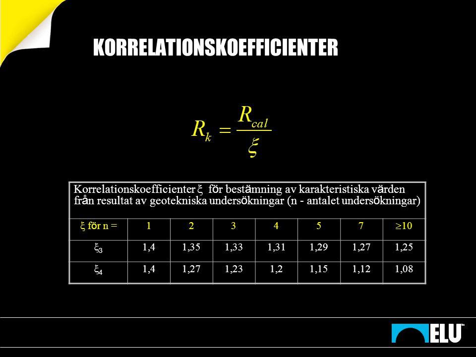 Geoteknisk dimensionering av pålgrundläggning enligt Eurocode 7 Partialkoefficient  R Slagna pålarCFA och grävpålar bb 1,21,3 ss 1,21,3 tt 1,21,3  s,t 1,31,4