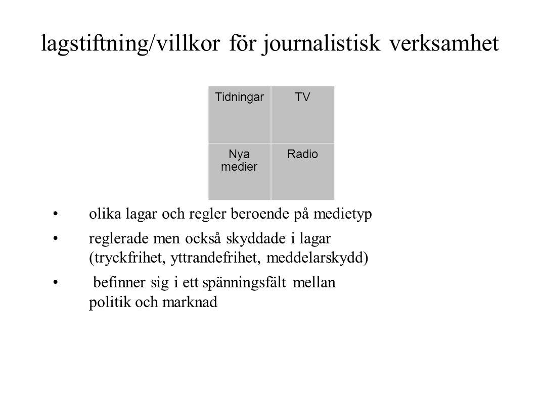 lagstiftning/villkor för journalistisk verksamhet olika lagar och regler beroende på medietyp reglerade men också skyddade i lagar (tryckfrihet, yttra