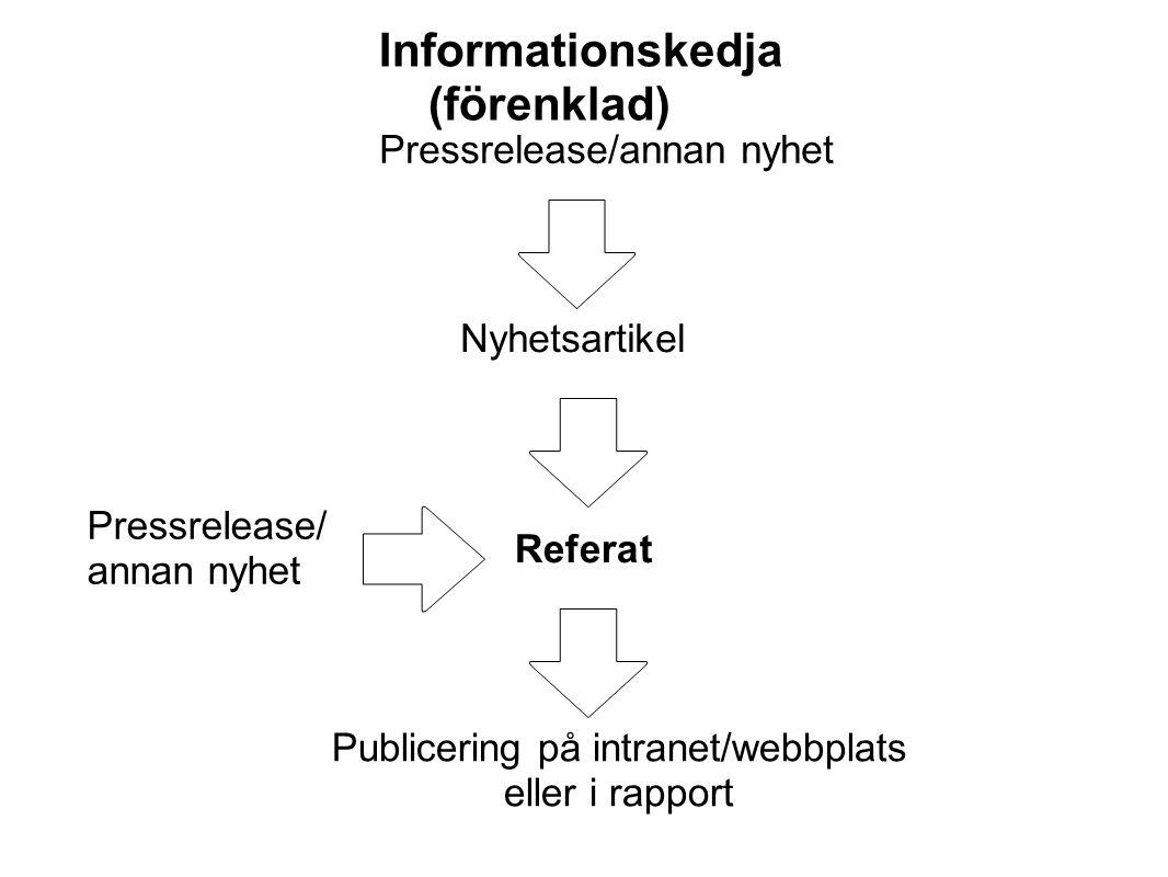 Nyhetsartikel Informationskedja (förenklad) Referat Pressrelease/annan nyhet Publicering på intranet/webbplats eller i rapport Pressrelease/ annan nyh