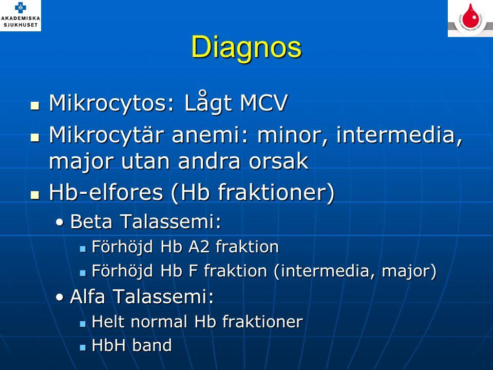 Diagnos Mikrocytos: Lågt MCV Mikrocytos: Lågt MCV Mikrocytär anemi: minor, intermedia, major utan andra orsak Mikrocytär anemi: minor, intermedia, major utan andra orsak Hb-elfores (Hb fraktioner) Hb-elfores (Hb fraktioner) Beta Talassemi:Beta Talassemi: Förhöjd Hb A2 fraktion Förhöjd Hb A2 fraktion Förhöjd Hb F fraktion (intermedia, major) Förhöjd Hb F fraktion (intermedia, major) Alfa Talassemi:Alfa Talassemi: Helt normal Hb fraktioner Helt normal Hb fraktioner HbH band HbH band