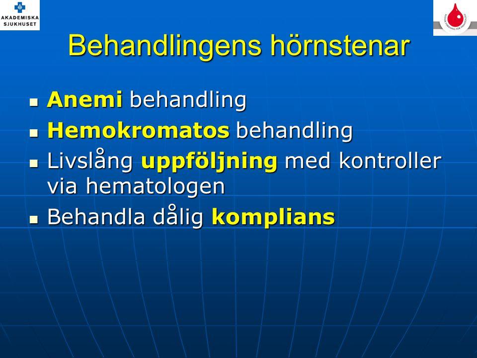 Behandlingens hörnstenar Anemi behandling Anemi behandling Hemokromatos behandling Hemokromatos behandling Livslång uppföljning med kontroller via hematologen Livslång uppföljning med kontroller via hematologen Behandla dålig komplians Behandla dålig komplians