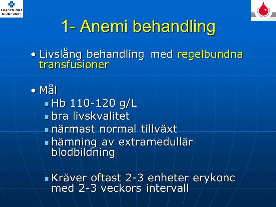 1- Anemi behandling Livslång behandling med regelbundna transfusionerLivslång behandling med regelbundna transfusioner MålMål Hb 110-120 g/L Hb 110-120 g/L bra livskvalitet bra livskvalitet närmast normal tillväxt närmast normal tillväxt hämning av extramedullär blodbildning hämning av extramedullär blodbildning Kräver oftast 2-3 enheter erykonc med 2-3 veckors intervall Kräver oftast 2-3 enheter erykonc med 2-3 veckors intervall