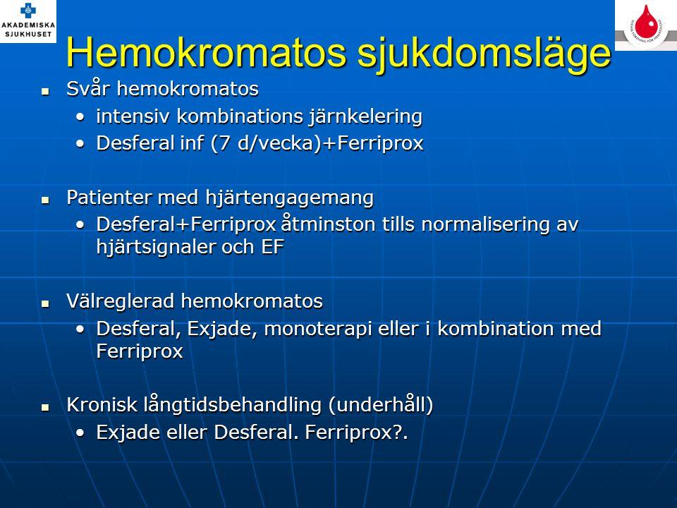 Hemokromatos sjukdomsläge Svår hemokromatos Svår hemokromatos intensiv kombinations järnkeleringintensiv kombinations järnkelering Desferal inf (7 d/vecka)+FerriproxDesferal inf (7 d/vecka)+Ferriprox Patienter med hjärtengagemang Patienter med hjärtengagemang Desferal+Ferriprox åtminston tills normalisering av hjärtsignaler och EFDesferal+Ferriprox åtminston tills normalisering av hjärtsignaler och EF Välreglerad hemokromatos Välreglerad hemokromatos Desferal, Exjade, monoterapi eller i kombination med FerriproxDesferal, Exjade, monoterapi eller i kombination med Ferriprox Kronisk långtidsbehandling (underhåll) Kronisk långtidsbehandling (underhåll) Exjade eller Desferal.