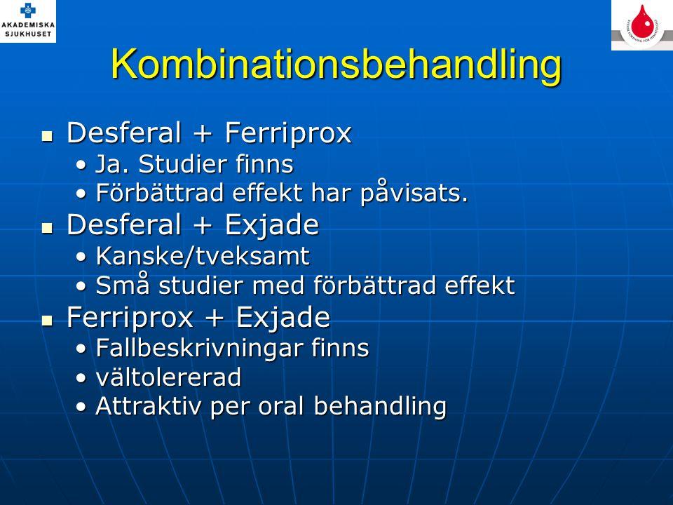 Kombinationsbehandling Desferal + Ferriprox Desferal + Ferriprox Ja. Studier finnsJa. Studier finns Förbättrad effekt har påvisats.Förbättrad effekt h