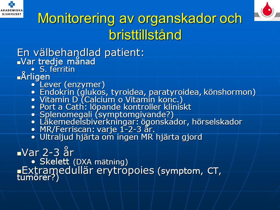 Monitorering av organskador och bristtillstånd En välbehandlad patient: Var tredje månad Var tredje månad S. ferritinS. ferritin Årligen Årligen Lever