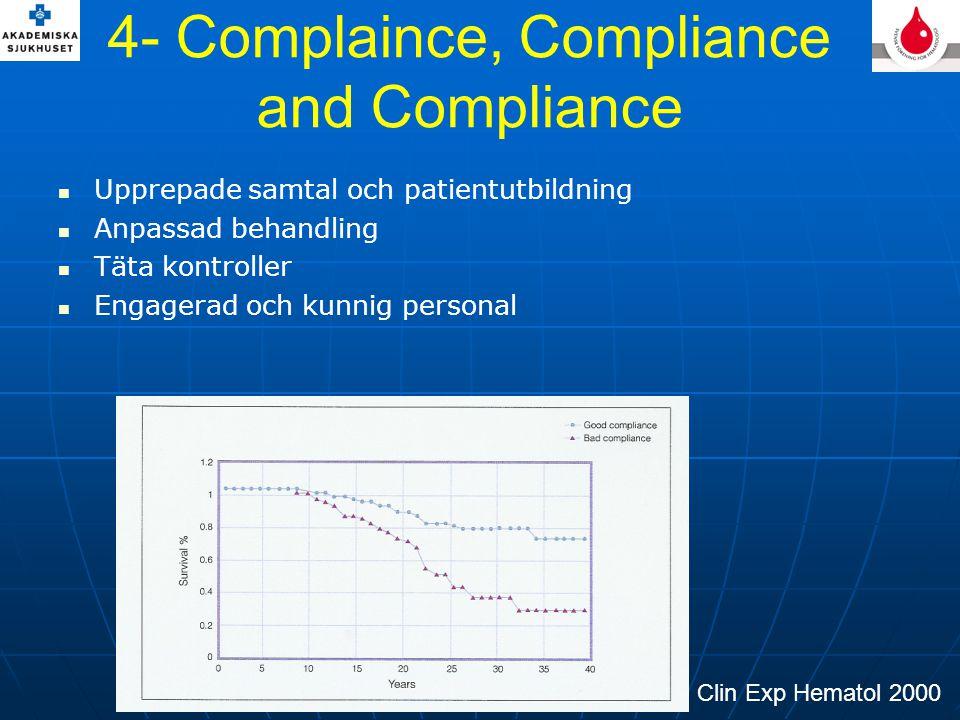 4- Complaince, Compliance and Compliance Upprepade samtal och patientutbildning Anpassad behandling Täta kontroller Engagerad och kunnig personal Clin Exp Hematol 2000