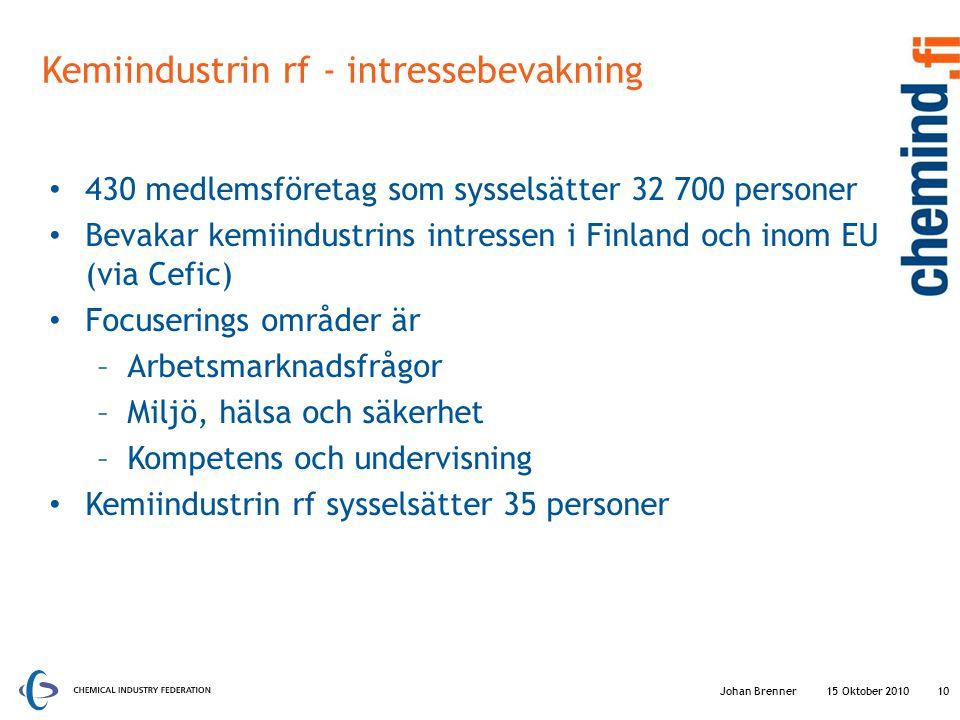 Kemiindustrin rf - intressebevakning 430 medlemsföretag som sysselsätter 32 700 personer Bevakar kemiindustrins intressen i Finland och inom EU (via Cefic) Focuserings områder är –Arbetsmarknadsfrågor –Miljö, hälsa och säkerhet –Kompetens och undervisning Kemiindustrin rf sysselsätter 35 personer 15 Oktober 2010Johan Brenner10