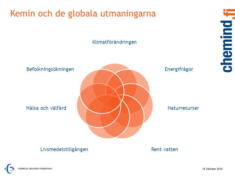 Kemin och de globala utmaningarna Klimatförändringen Energifrågor Naturresurser Rent vattenLivsmedelstillgången Hälsa och välfärd Befolkningsökningen 15 Oktober 2010