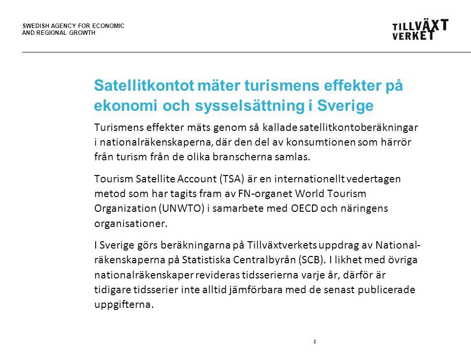 SWEDISH AGENCY FOR ECONOMIC AND REGIONAL GROWTH Fler sysselsatta med turism än i många storföretag tillsammans 23 Figur 17