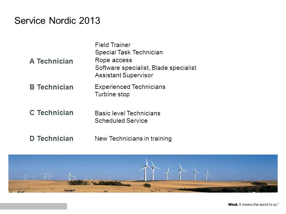 Service Nordic 2013 A Technician B Technician C Technician D Technician Field Trainer Special Task Technician Rope access Software specialist, Blade s