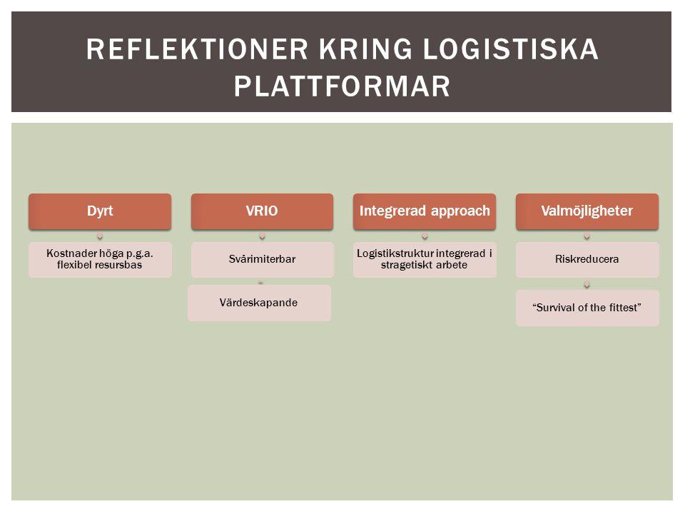 Dyrt Kostnader höga p.g.a. flexibel resursbas VRIO SvårimiterbarVärdeskapande Integrerad approach Logistikstruktur integrerad i stragetiskt arbete Val