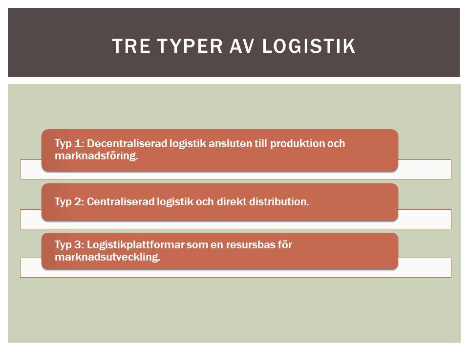 Typ 1: Decentraliserad logistik ansluten till produktion och marknadsföring. Typ 2: Centraliserad logistik och direkt distribution. Typ 3: Logistikpla