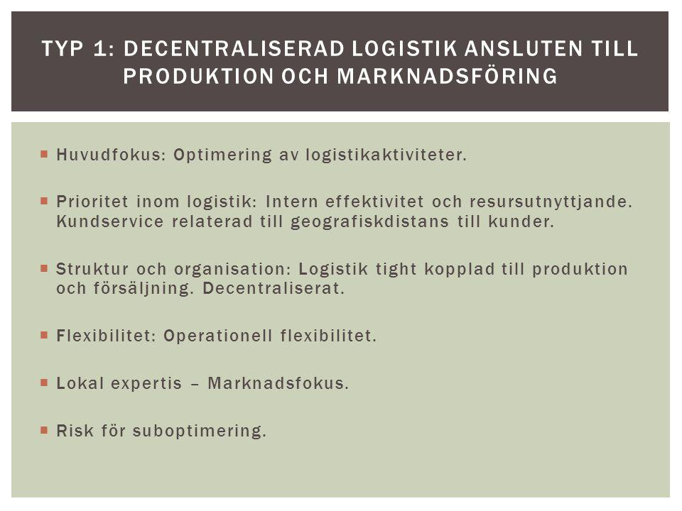  Huvudfokus: Optimering av logistikaktiviteter.  Prioritet inom logistik: Intern effektivitet och resursutnyttjande. Kundservice relaterad till geog