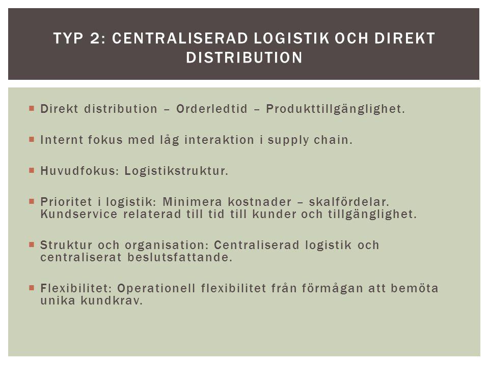  Direkt distribution – Orderledtid – Produkttillgänglighet.  Internt fokus med låg interaktion i supply chain.  Huvudfokus: Logistikstruktur.  Pri