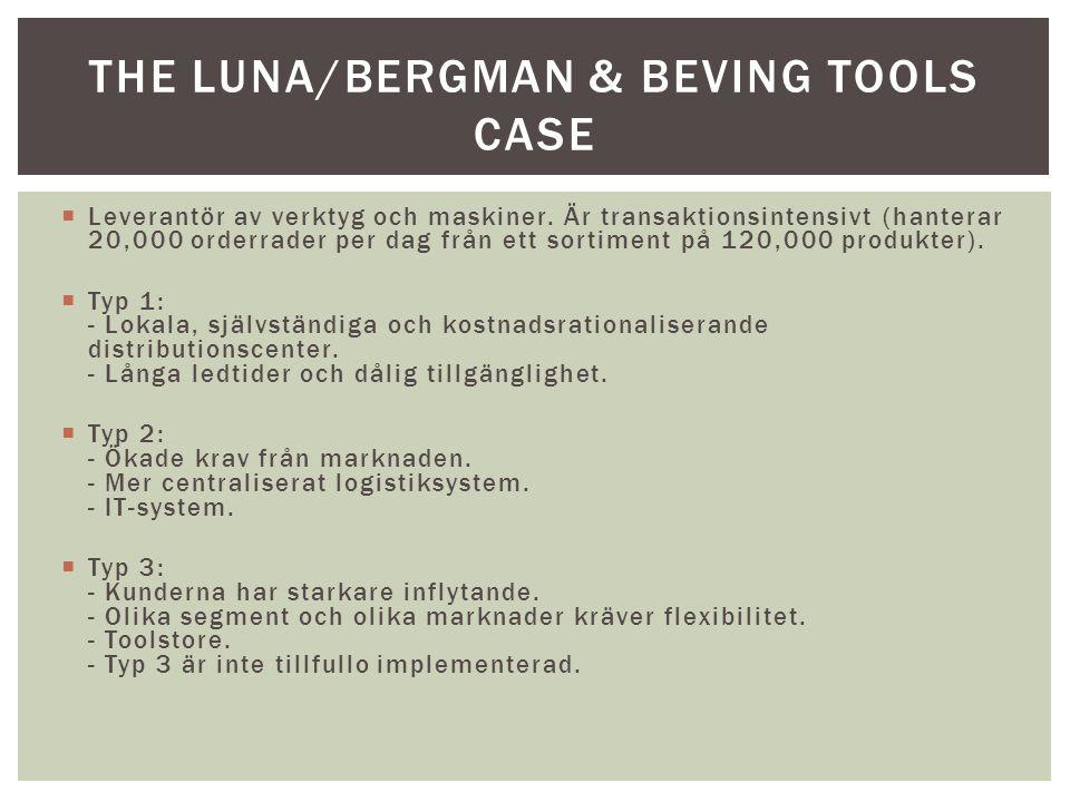  Leverantör av verktyg och maskiner. Är transaktionsintensivt (hanterar 20,000 orderrader per dag från ett sortiment på 120,000 produkter).  Typ 1: