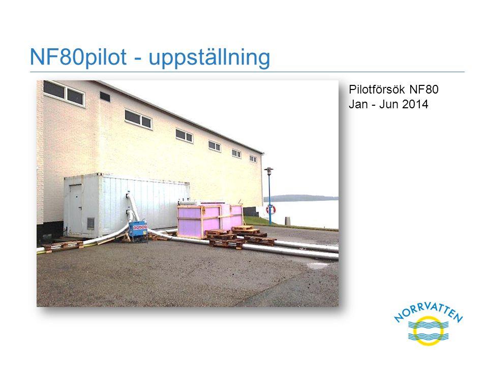 NF80pilot - uppställning Pilotförsök NF80 Jan - Jun 2014