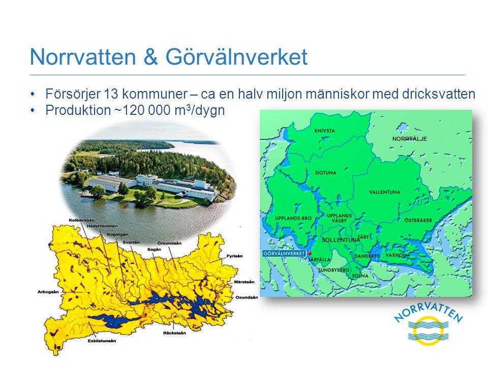 Norrvatten & Görvälnverket Försörjer 13 kommuner – ca en halv miljon människor med dricksvatten Produktion ~120 000 m 3 /dygn SOLLENTUNA NORRTÄLJE