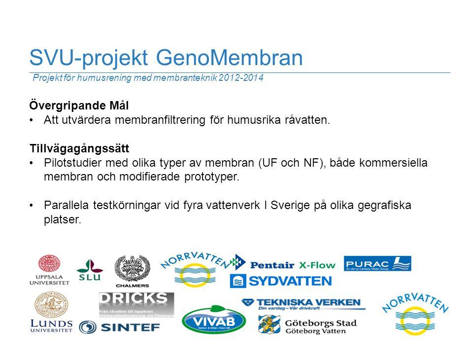 SVU-projekt GenoMembran Projekt för humusrening med membranteknik 2012-2014 Övergripande Mål Att utvärdera membranfiltrering för humusrika råvatten. T