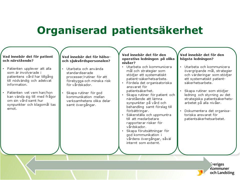 Organiserad patientsäkerhet Vad innebär det för patient och närstående? Patienten upplever att alla som är involverade i patientens vård har tillgång