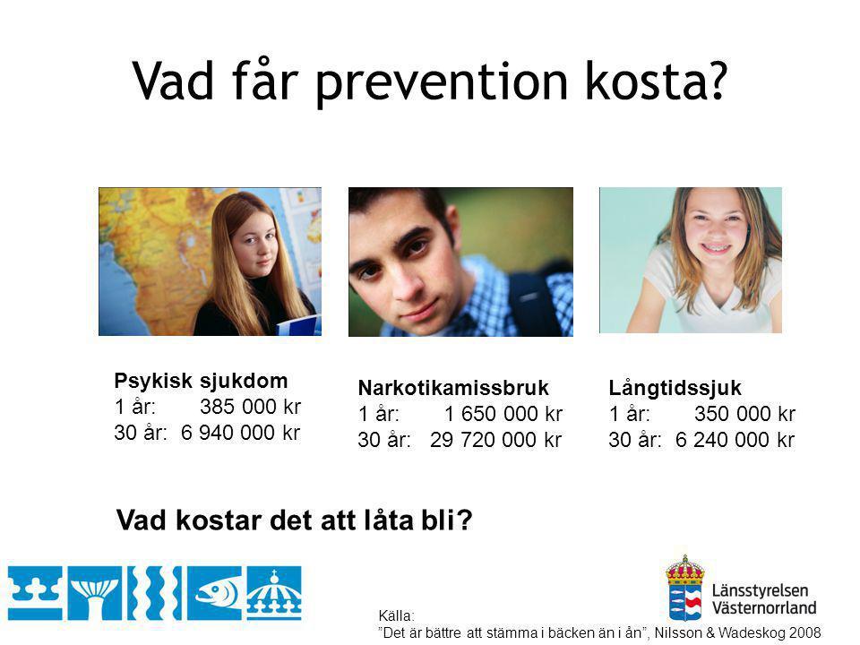 Vad får prevention kosta? Vad kostar det att låta bli? Psykisk sjukdom 1 år: 385 000 kr 30 år: 6 940 000 kr Narkotikamissbruk 1 år: 1 650 000 kr 30 år